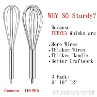(Much Sturdier) TeeVea 2 pack Kitchen Wire Balloon Danish Dough Whisk Stainless Steel Bread Making Baking Tools Pastry Hand Mixers Blender Artisian Wooden Handle Kitchen Utensils Gadgets - B07CSP4P5P